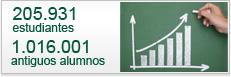 205.931 estudiantes, 1.016.001 antiguos alumnos