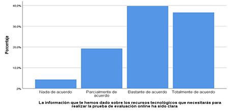 Gráficos 7