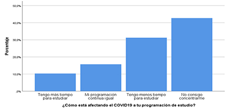 Gráficos 1