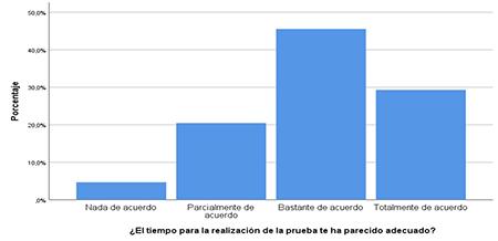 Gráficos 13